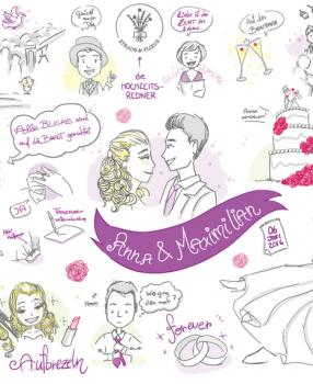 Graphic Recording auf Eurer Hochzeit